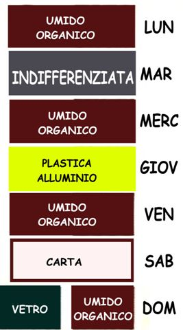 Differenziata Grumo Appula